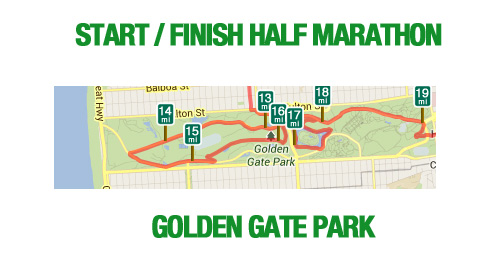 Marathon Golden Gate Park