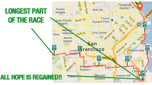 SF Marathon Mile 20