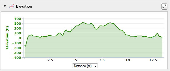 US Half 2 Elevation